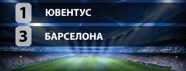 """""""Ювентус"""" - """"Барселона"""" 1:3 видео обзор"""