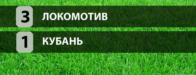 """""""Локомотив"""" - """"Кубань"""" 3:1 видео обзор"""